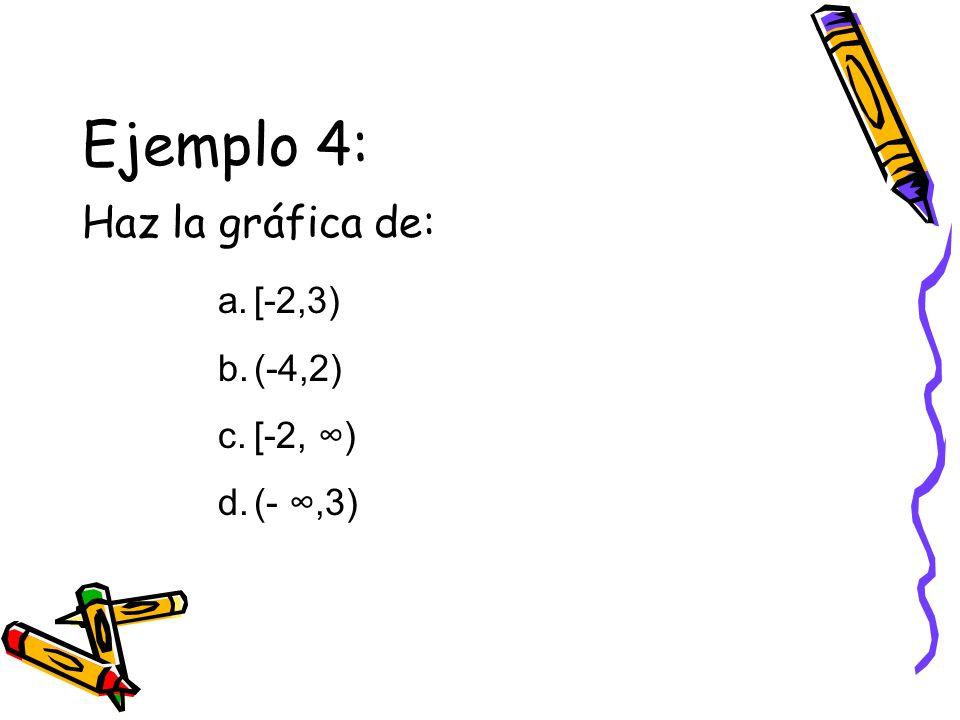 Ejemplo 4: Haz la gráfica de: [-2,3) (-4,2) [-2, ∞) (- ∞,3)